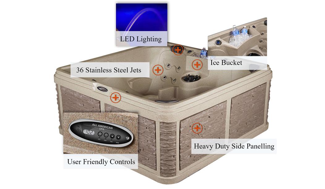 hot      tub      diagram      All American Spa