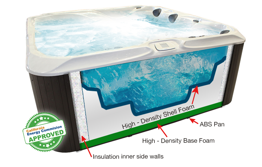 Golden Isle Hot Tub Approved By California Energy Commission | All American Spa