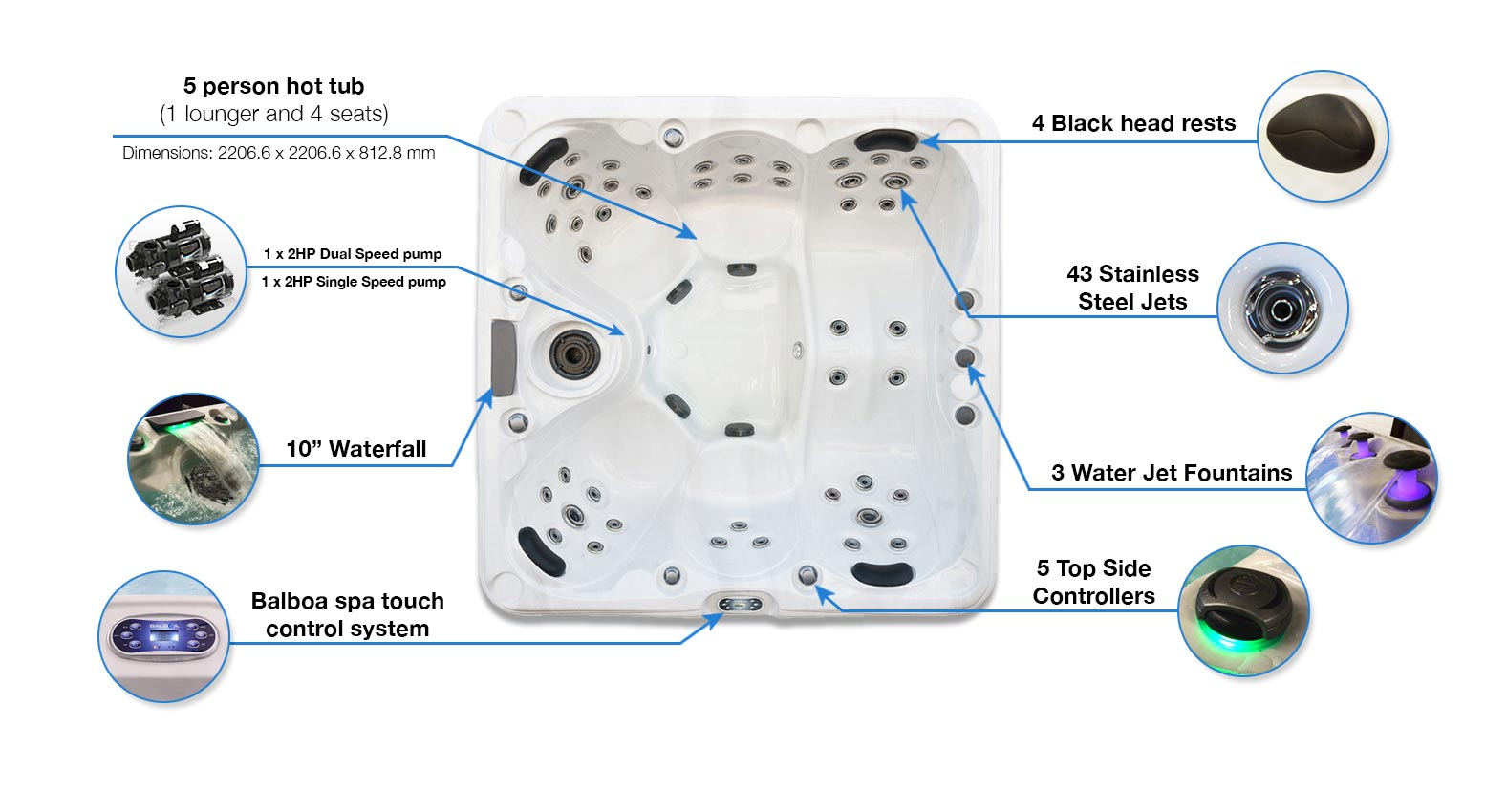 Malibu 3 - 5 Person Hot Tub Features | All American Spa
